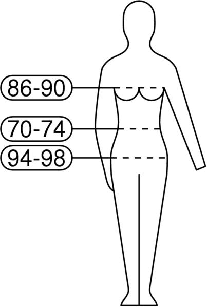 Dress Size